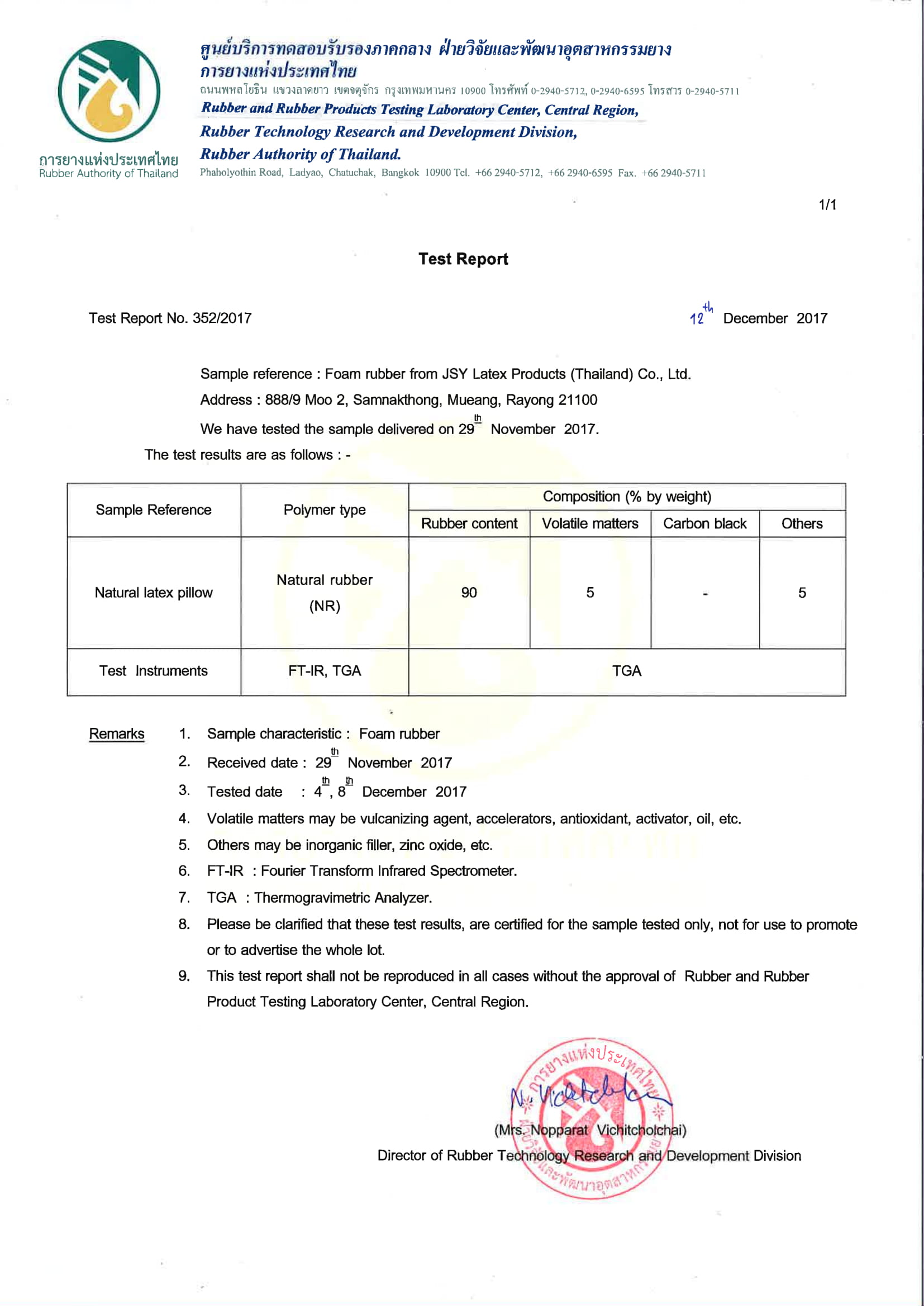 Kasetsart U. pillow test report (2017.12.18)-1
